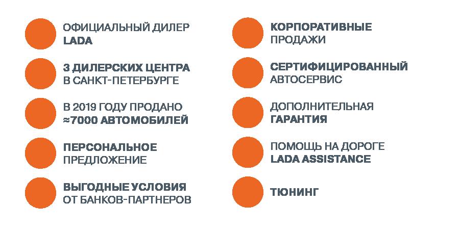 –  LADA – ЛАДА-ЦЕНТР Юго-Запад: дилер LADA в г. Санкт-Петербург